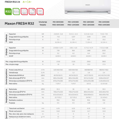 0121026 – MAXON FRESH PLUS MX-09HC009i – 7
