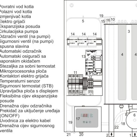 1201091 – Elektro kotlovi CmClassic 6kw – 2