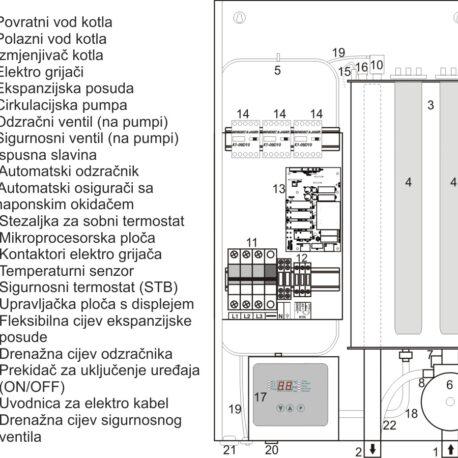 1201093 – Elektro kotlovi CmClassic12kw – 2