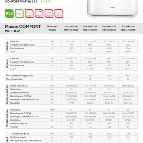0121031 – MAXON COMFORT PURE MX-12HCO11 – 6